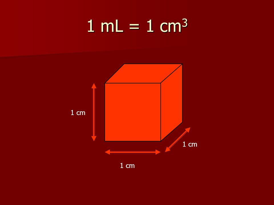 1 mL = 1 cm 3 1 cm