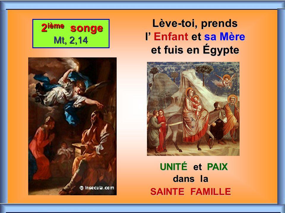 .. LES TROIS SONGES DE JOSEPH LES TROIS SONGES DE JOSEPH 1 er songe Mt, 1, 21-25 «Joseph, fils de David, ne crains pas de prendre chez toi Marie.» «Ce