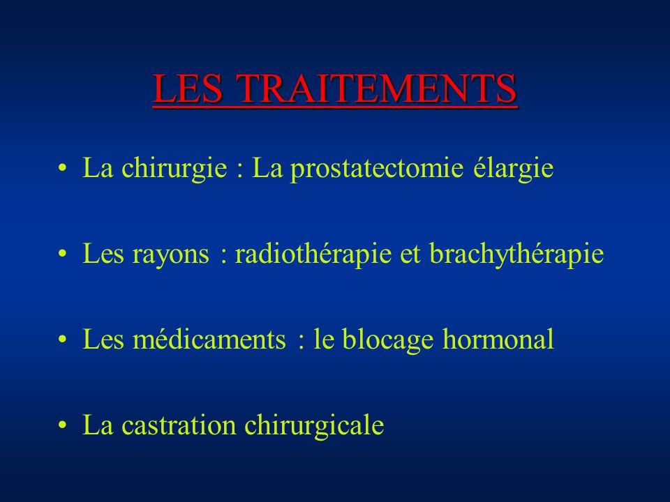 LES TRAITEMENTS La chirurgie : La prostatectomie élargie Les rayons : radiothérapie et brachythérapie Les médicaments : le blocage hormonal La castrat