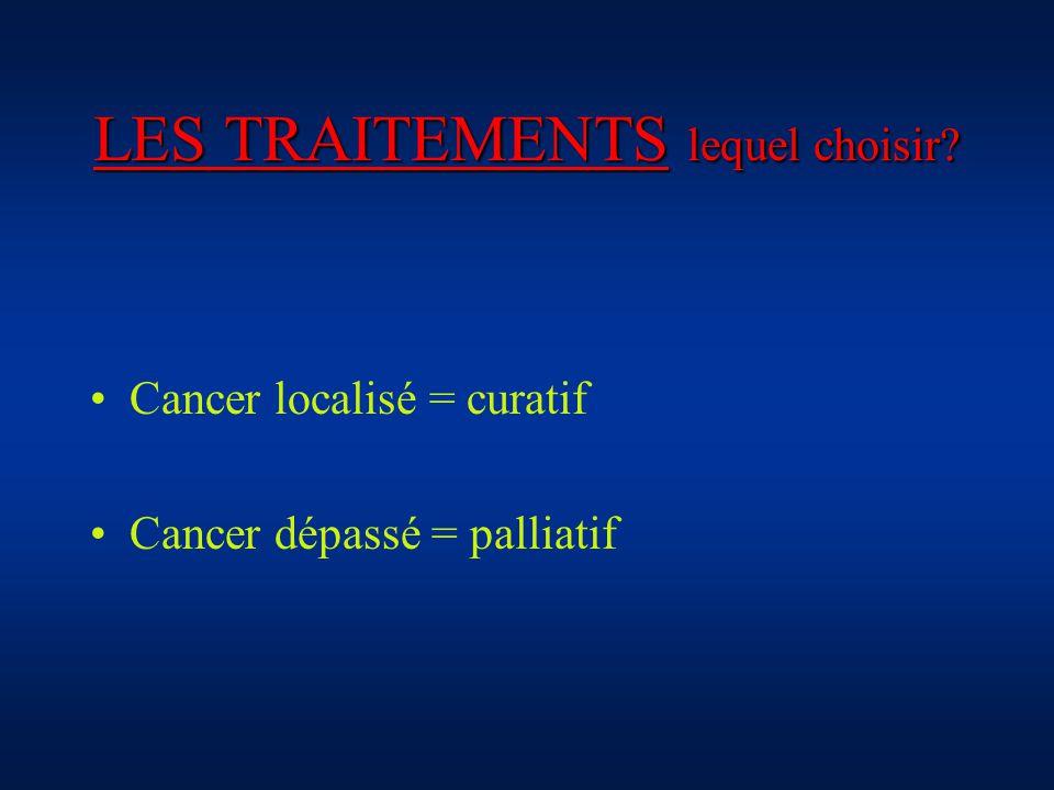 LES TRAITEMENTS lequel choisir? Cancer localisé = curatif Cancer dépassé = palliatif