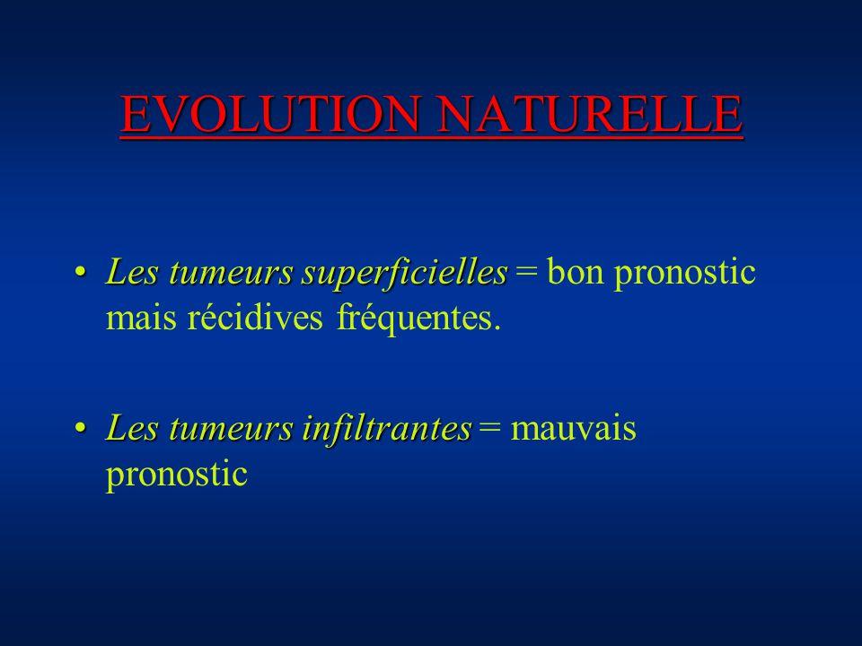 EVOLUTION NATURELLE Les tumeurs superficiellesLes tumeurs superficielles = bon pronostic mais récidives fréquentes. Les tumeurs infiltrantesLes tumeur