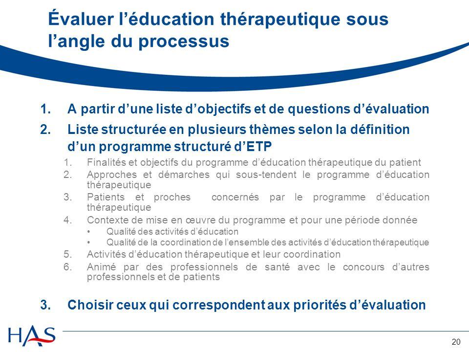 20 Évaluer léducation thérapeutique sous langle du processus 1.A partir dune liste dobjectifs et de questions dévaluation 2.Liste structurée en plusie