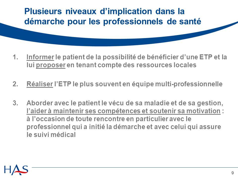 9 Plusieurs niveaux dimplication dans la démarche pour les professionnels de santé 1.Informer le patient de la possibilité de bénéficier dune ETP et l