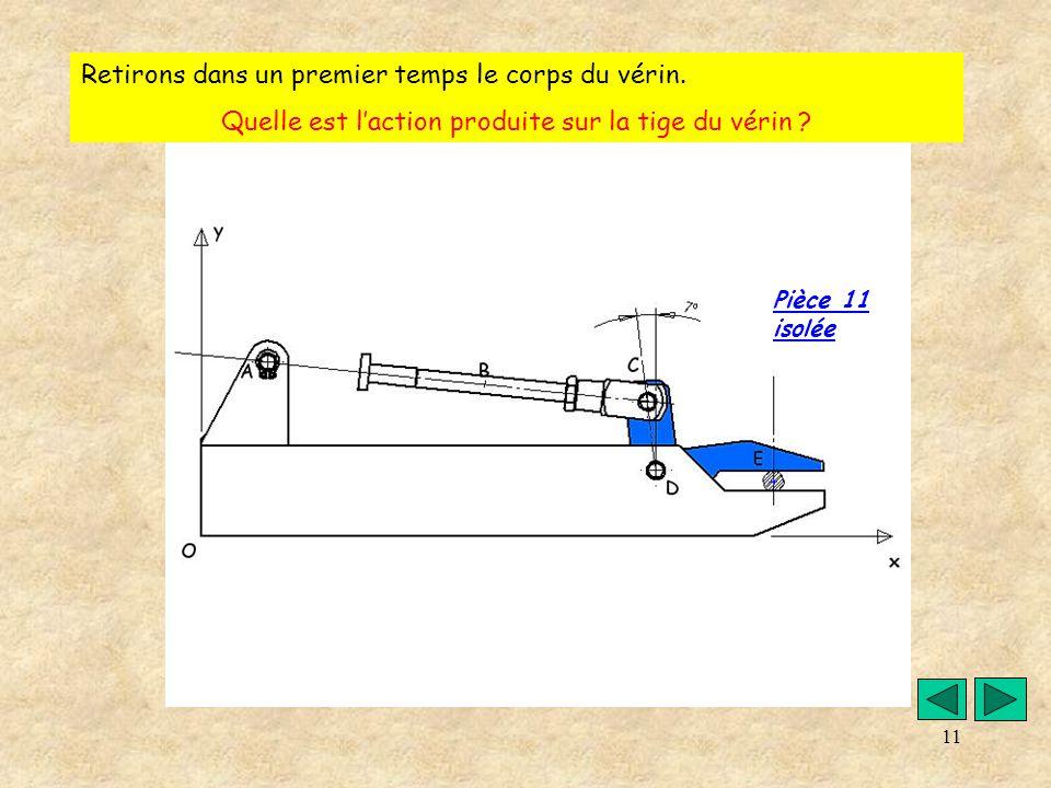 12 Il sagit dun effort F qui est dû: - A la poussée fournie par la pression dalimentation - Auquel se retranche leffort dû au ressort de rappel.