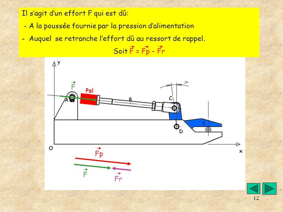 13 C 6-11 Retirons maintenant la tige du vérin.Quelle action transmet la tige vers la pièce 11 .