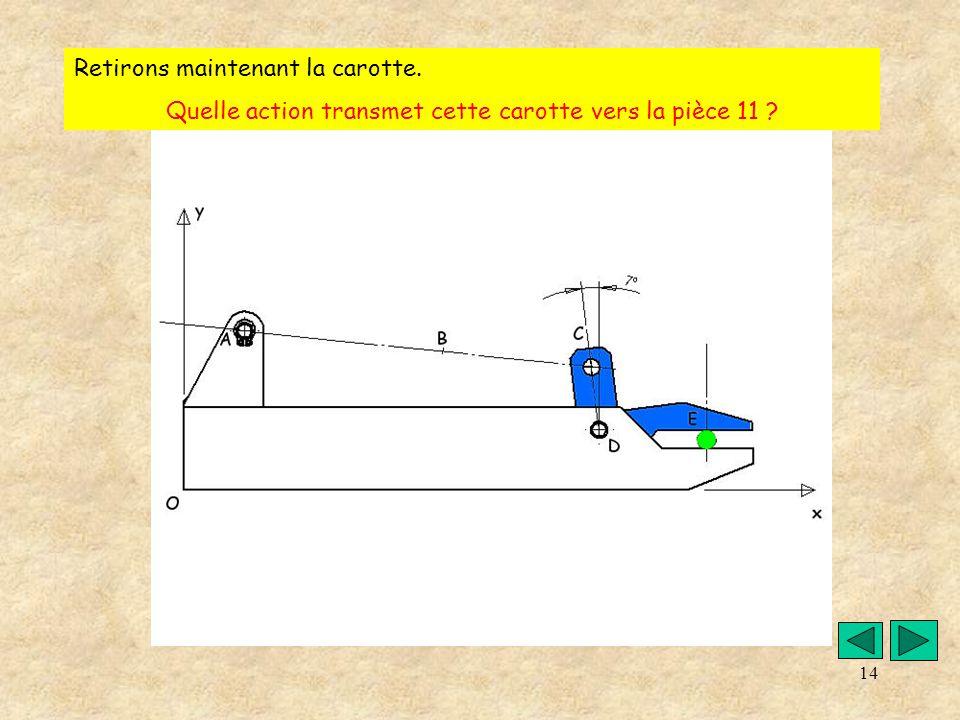 15 E 0-11 Il sagit dun effort E 0-11 qui dans ce cas particulier est orienté suivant la normale à la surface de contact: Donc Vertical Orienté vers la matière du doigt mobile