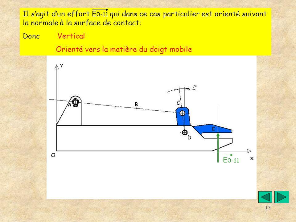 16 Pour la suite de lisolement, il conviendrait de retirer le support 5 et de remplacer cette pièce par laction quelle exerce en D C 6-11 E 0-11