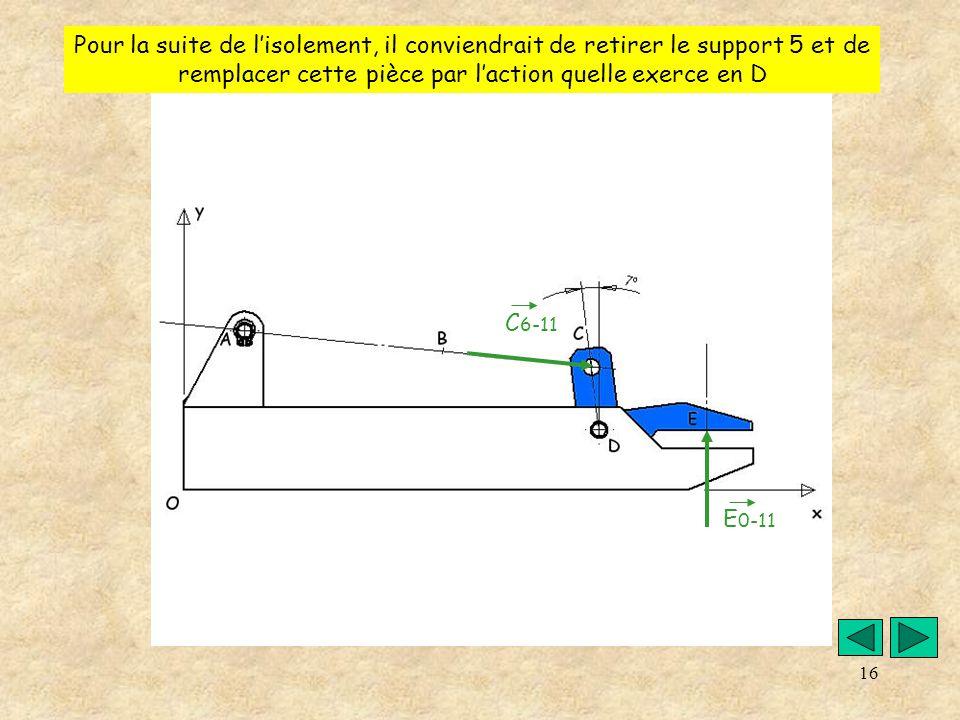 17 C 6-11 E 0-11 Méthode de calcul des moments Consulter linfo ci-contre En conclusion, sachant que le doigt 11 tourne autour du pivot en D Nous pouvons dire que comme il est en équilibre: M DZ C 6 -11 = M DZ E 0-11