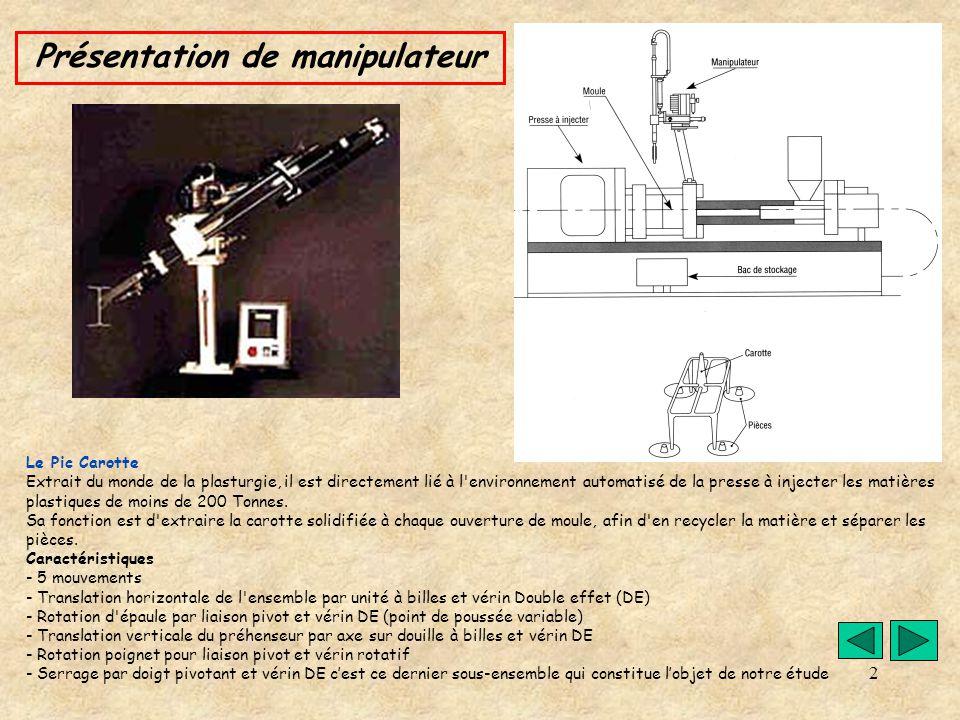 3 Présentation de la pince Vérin ESN 16-50P Doigt mobile Support Zone de préhension de la carotte