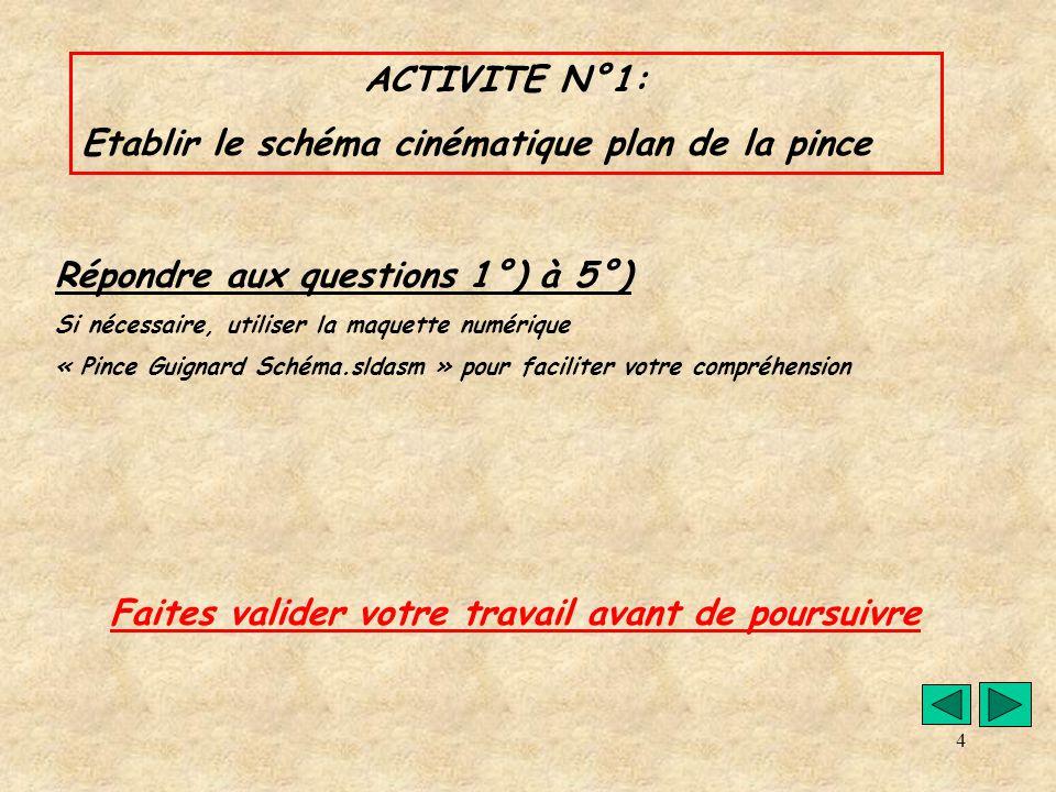 5 ACTIVITE N°2: Détermination de leffort de poussée du vérin Répondre aux questions 6°) et 7°) Faites valider votre travail avant de poursuivre