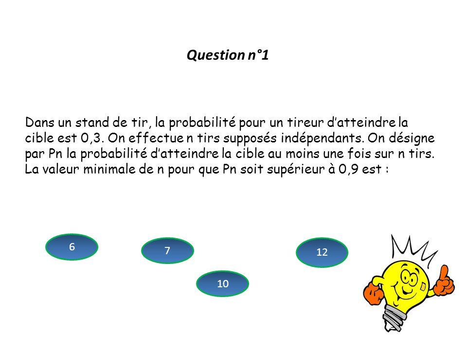 On a un schéma de Bernoulli .A vous de trouver les paramètres n et p.