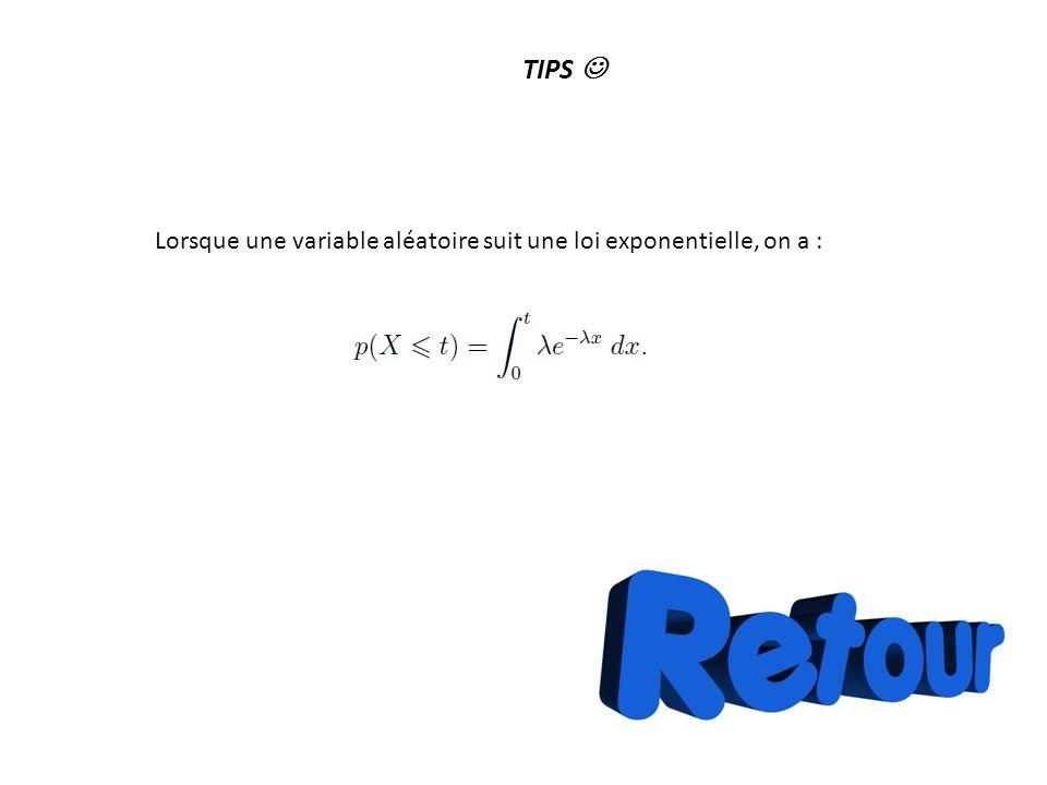 Question n°5 Soient A et B deux événements indépendants dun même univers tels que p(A) = 0, 3 et p(A U B) = 0, 65.