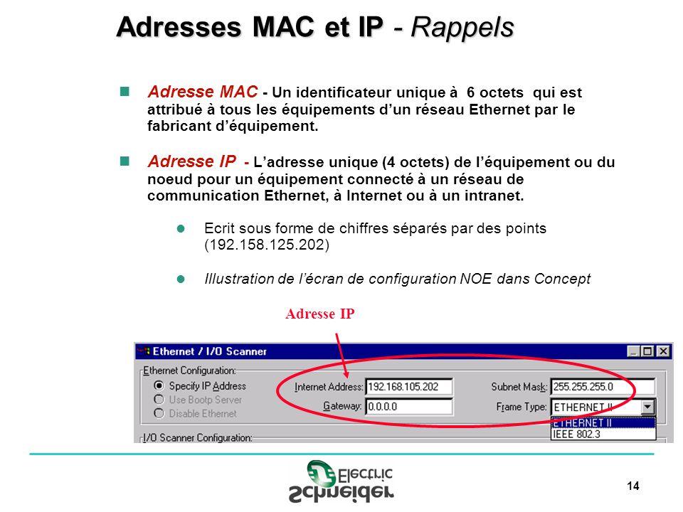 14 Adresse MAC - Un identificateur unique à 6 octets qui est attribué à tous les équipements dun réseau Ethernet par le fabricant déquipement.