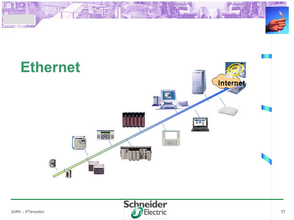 Ethernet DMPII - 3°Tempsfort 17 Internet