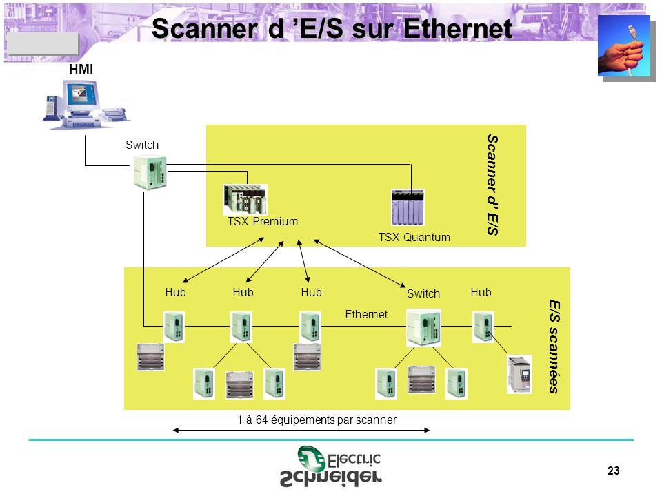 23 Scanner d E/S sur Ethernet HMI TSX Premium Switch Hub Ethernet 1 à 64 équipements par scanner Scanner d E/S E/S scannées Hub Switch TSX Quantum