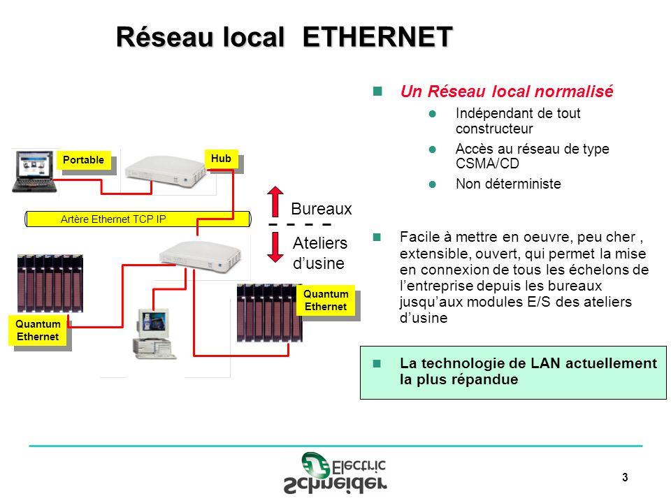 4 Historique d ETHERNET et de TCP/IP Le DoD finance un projet sur la commutation de paquets Concrétisation par le réseau ARPANET (IBM ) Démarrage d INTERNET: Les protocoles TCP /IP ont leur formes actuelles TCP/IP devient le standard des réseaux longues distances Taux de croissance de 15% Taux de croissance de 60 % Version expérimentale d Ethernet définis par XEROX Principes dEthernet définis par XEROX Première spécification d Ethernet par XEROX, DEC et INTEL Version 2 des spécifications d Ethernet Normalisation IEEE 802.3 des réseaux CSMA/CD 1960 1970 1975 1980 1982 1983 1985 1987 1996