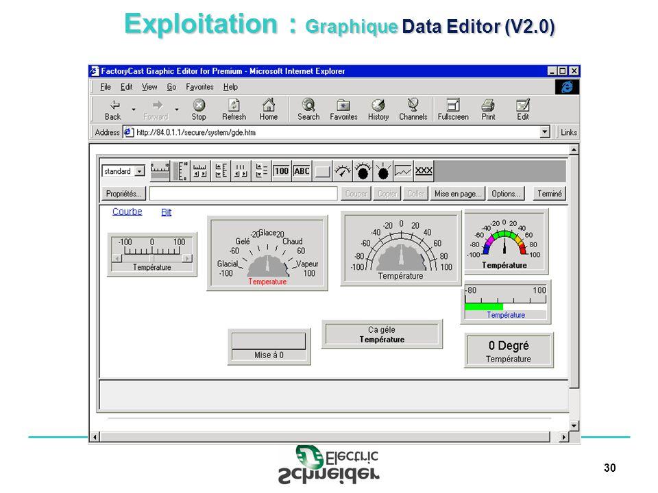 30 Exploitation : Graphique Data Editor (V2.0)