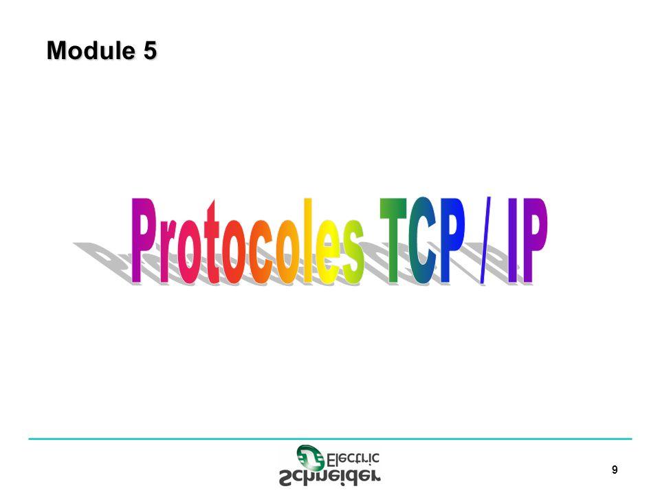 10 Constitution d un stack typique TCP/IP Application Présentation Session Transport Internet Interface Support TCP Ethernet - Fast Ethernet FDDI, X25, ATM ….