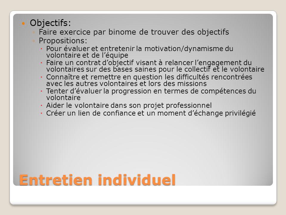 Entretien individuel Objectifs: Faire exercice par binome de trouver des objectifs Propositions: Pour évaluer et entretenir la motivation/dynamisme du