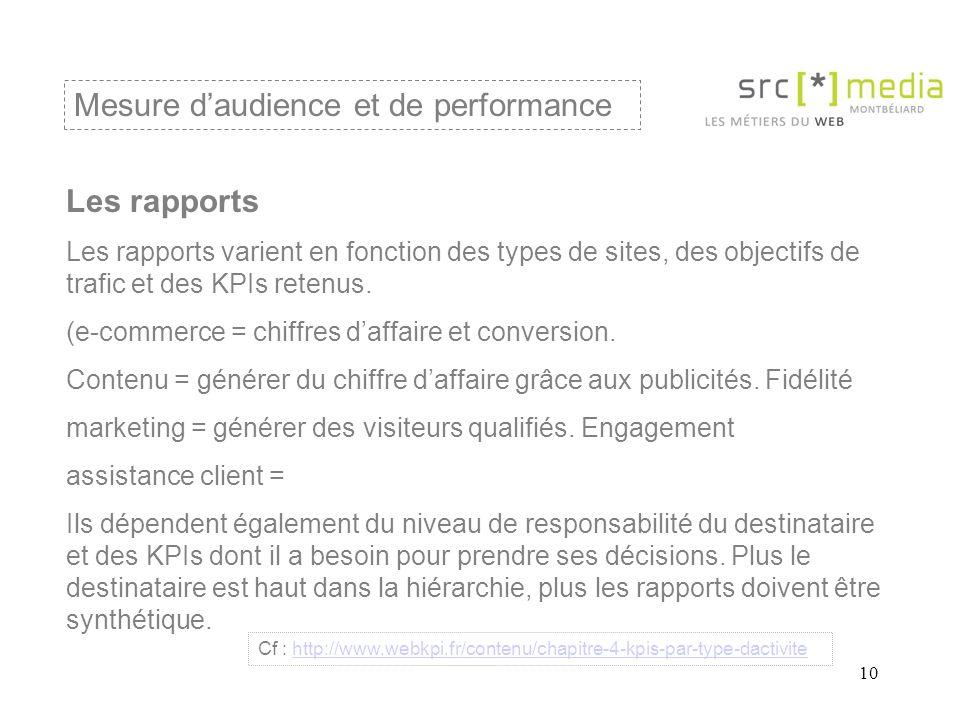10 Mesure daudience et de performance Les rapports Les rapports varient en fonction des types de sites, des objectifs de trafic et des KPIs retenus.