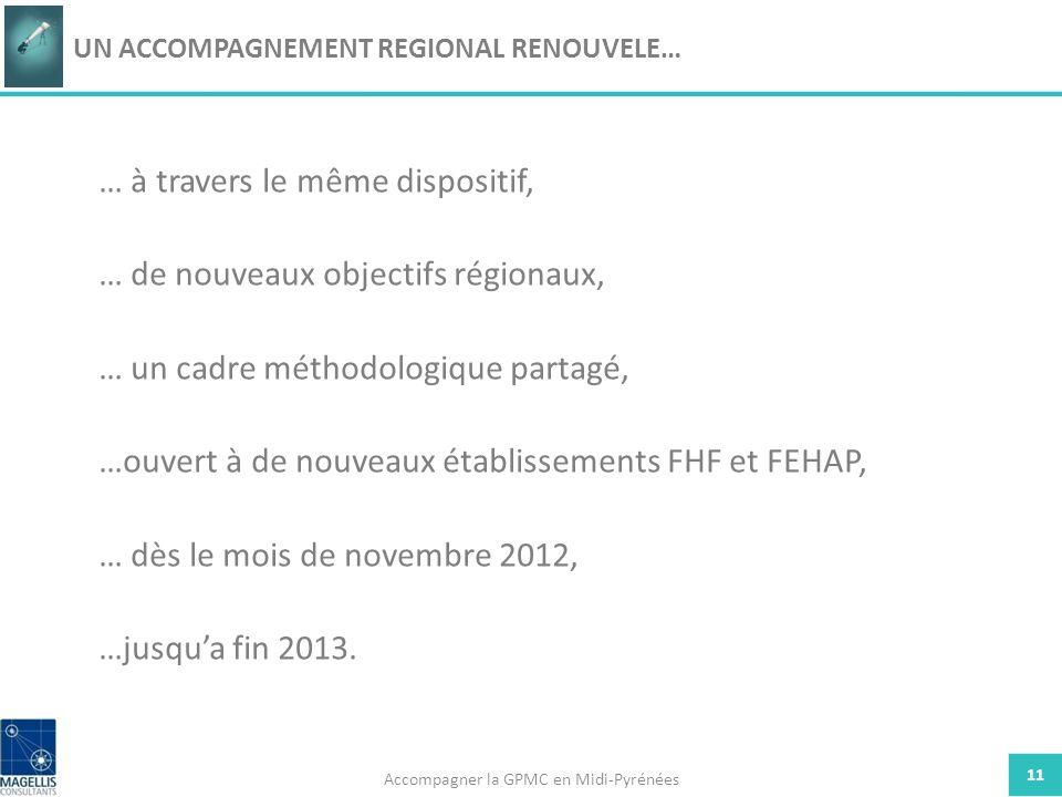 11 UN ACCOMPAGNEMENT REGIONAL RENOUVELE… Accompagner la GPMC en Midi-Pyrénées … à travers le même dispositif, … de nouveaux objectifs régionaux, … un cadre méthodologique partagé, …ouvert à de nouveaux établissements FHF et FEHAP, … dès le mois de novembre 2012, …jusqua fin 2013.