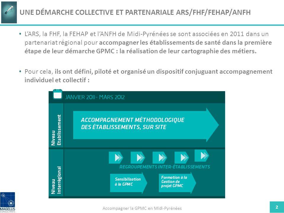 2 UNE DÉMARCHE COLLECTIVE ET PARTENARIALE ARS/FHF/FEHAP/ANFH Accompagner la GPMC en Midi-Pyrénées LARS, la FHF, la FEHAP et lANFH de Midi-Pyrénées se sont associées en 2011 dans un partenariat régional pour accompagner les établissements de santé dans la première étape de leur démarche GPMC : la réalisation de leur cartographie des métiers.
