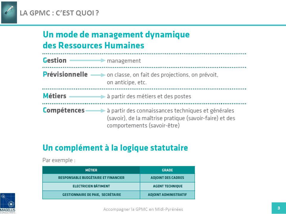 3 LA GPMC : CEST QUOI Accompagner la GPMC en Midi-Pyrénées