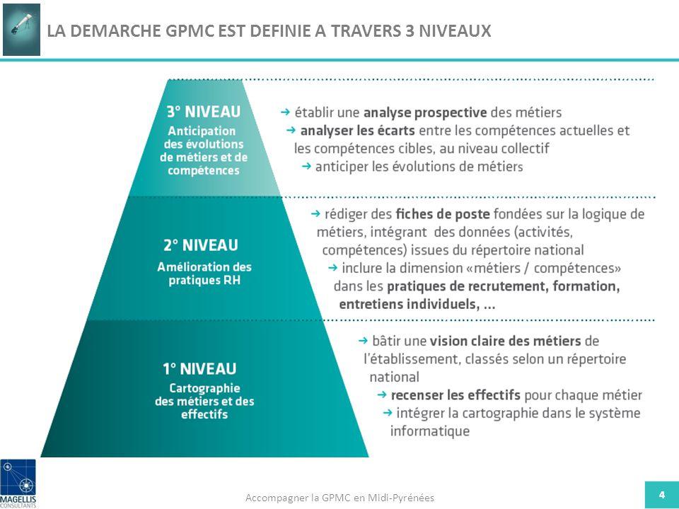 4 LA DEMARCHE GPMC EST DEFINIE A TRAVERS 3 NIVEAUX Accompagner la GPMC en Midi-Pyrénées
