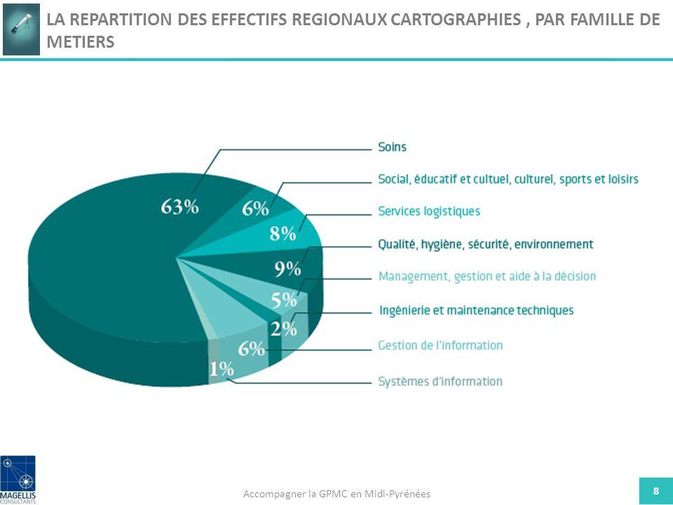 8 LA REPARTITION DES EFFECTIFS REGIONAUX CARTOGRAPHIES, PAR FAMILLE DE METIERS Accompagner la GPMC en Midi-Pyrénées