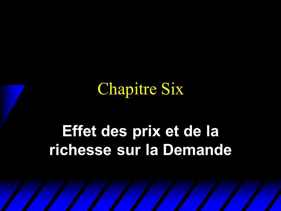 x 1 *(p 1 ) p1p1 p 1 x1*x1* Effet-prix propre p 2 et R fixés.