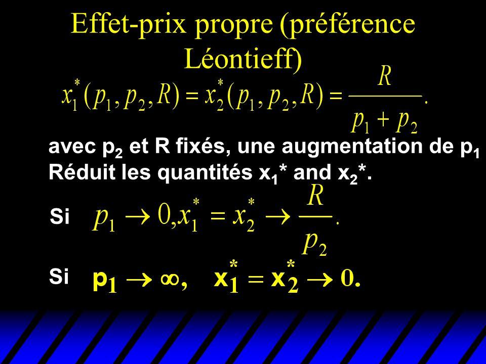 Effet-prix propre (préférence Léontieff) avec p 2 et R fixés, une augmentation de p 1 Réduit les quantités x 1 * and x 2 *. Si