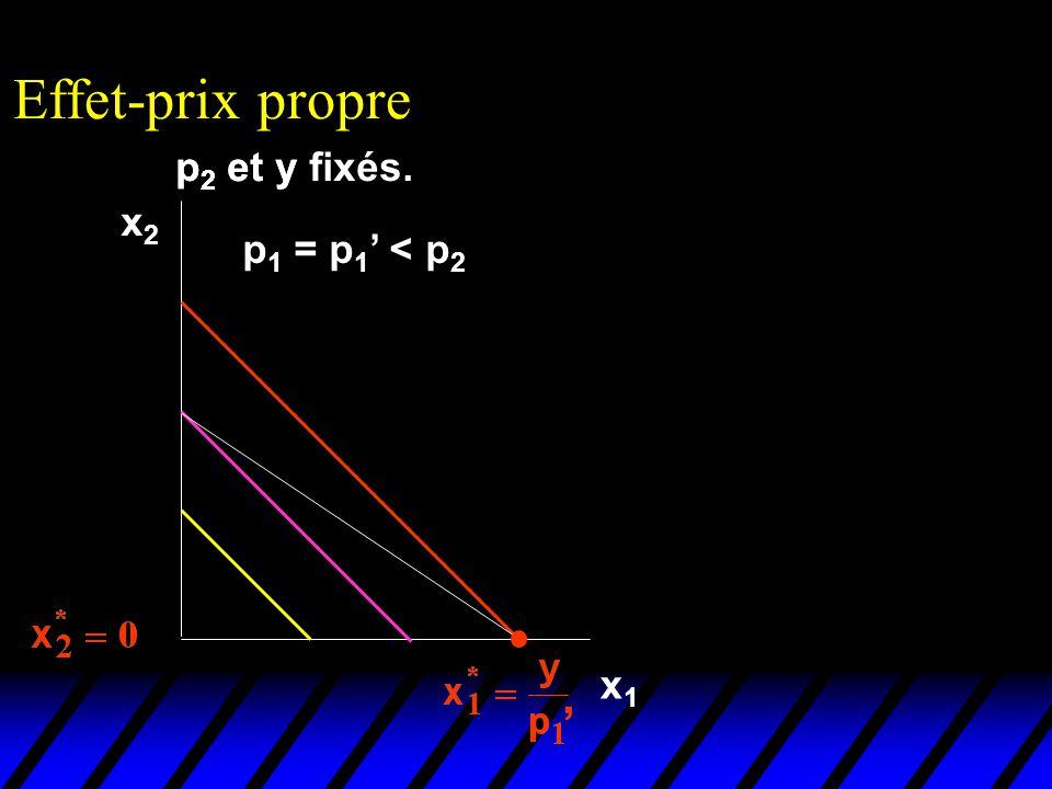 p 2 et y fixés. Effet-prix propre x2x2 x1x1 p 2 et y p 1 = p 1 < p 2