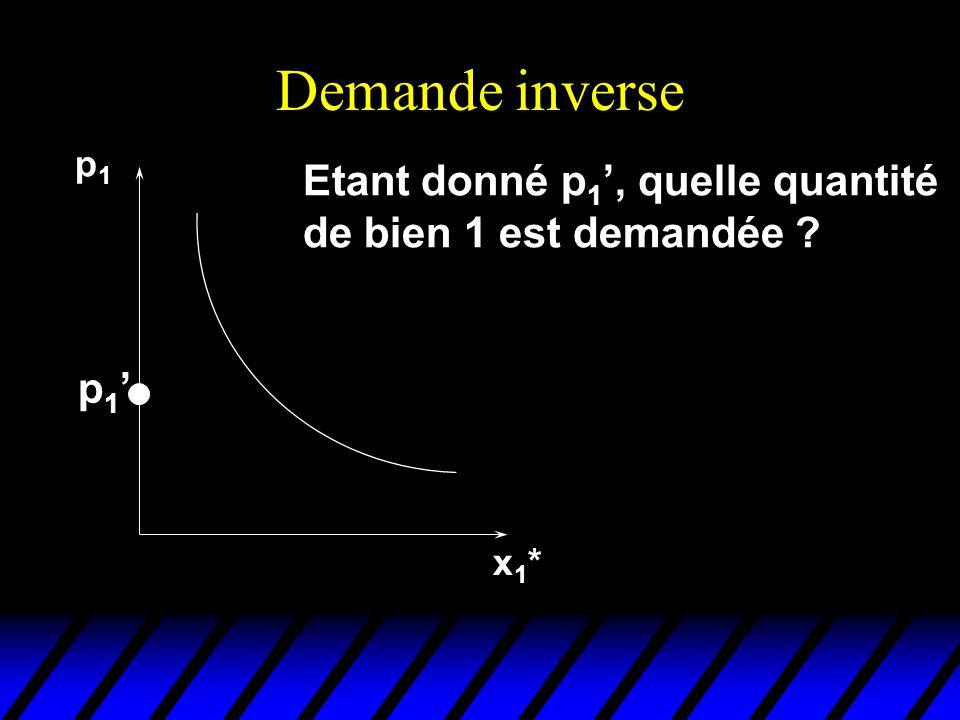 Demande inverse p1p1 x1*x1* p 1 Etant donné p 1, quelle quantité de bien 1 est demandée ?