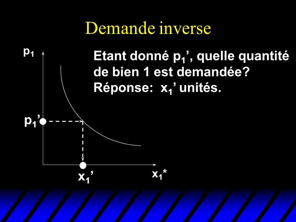 Demande inverse p1p1 x1*x1* p 1 Etant donné p 1, quelle quantité de bien 1 est demandée? Réponse: x 1 unités. x 1
