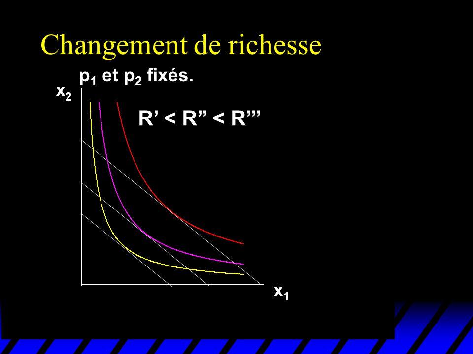 Changement de richesse p 1 et p 2 fixés. R < R < R