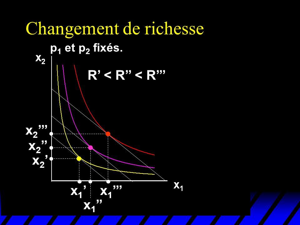 Changement de richesse p 1 et p 2 fixés. R < R < R x 1 x 2