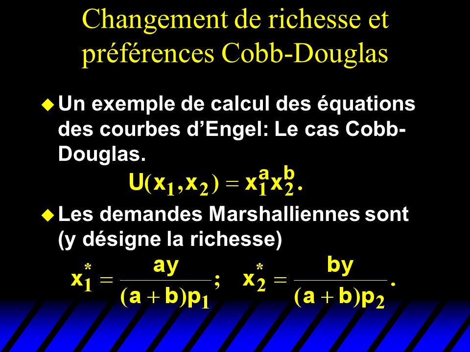 Changement de richesse et préférences Cobb-Douglas u Un exemple de calcul des équations des courbes dEngel: Le cas Cobb- Douglas. u Les demandes Marsh