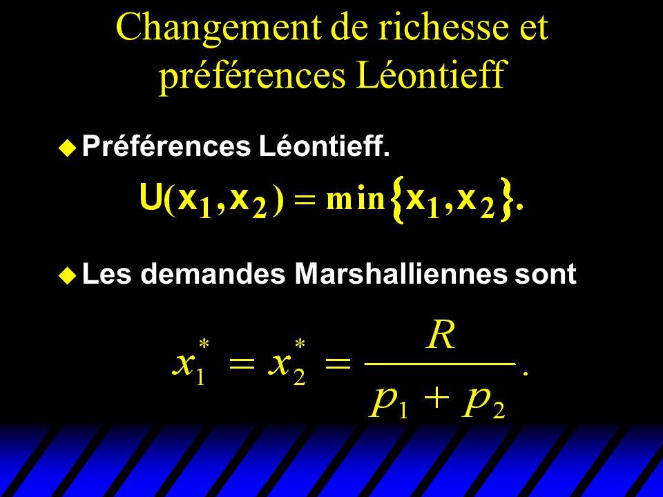 Changement de richesse et préférences Léontieff u Préférences Léontieff. u Les demandes Marshalliennes sont