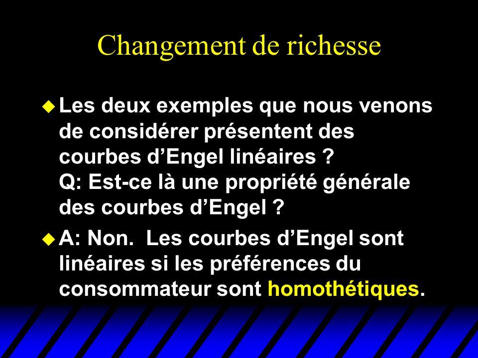 Changement de richesse u Les deux exemples que nous venons de considérer présentent des courbes dEngel linéaires ? Q: Est-ce là une propriété générale