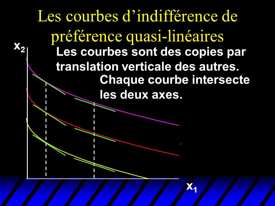 Les courbes dindifférence de préférence quasi-linéaires x2x2 x1x1 Les courbes sont des copies par translation verticale des autres. Chaque courbe inte
