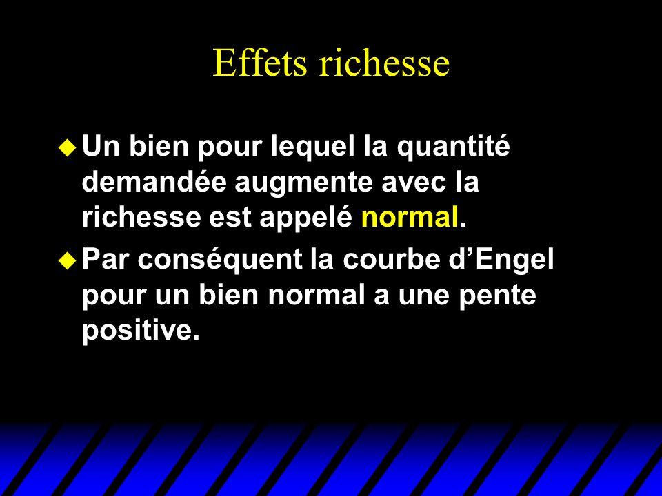 Effets richesse u Un bien pour lequel la quantité demandée augmente avec la richesse est appelé normal. u Par conséquent la courbe dEngel pour un bien