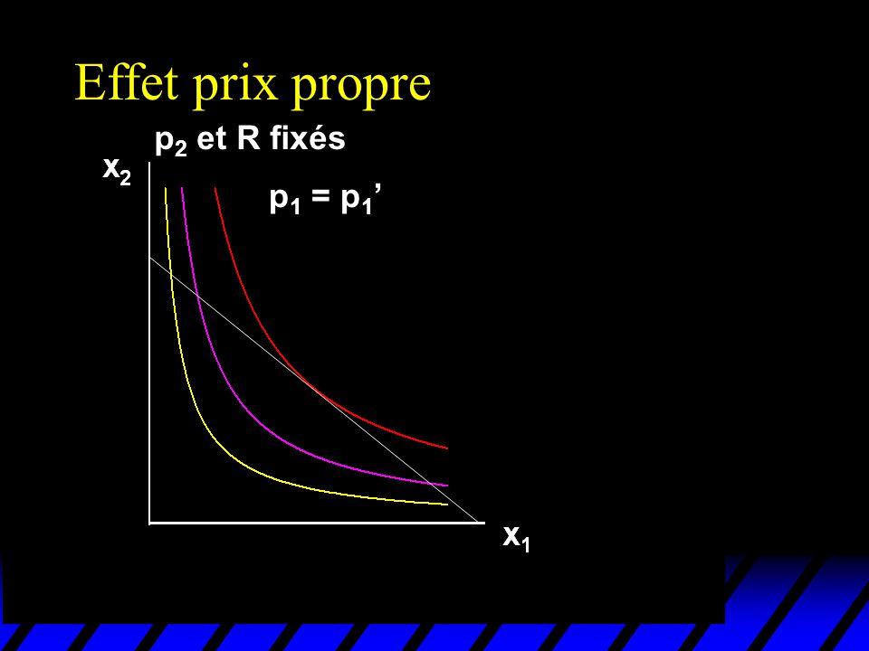 Changement u Le graphe de la relation entre la quantité demandée et la richesse du consommateur, toutes choses égales par ailleurs est appelée courbe dEngel.
