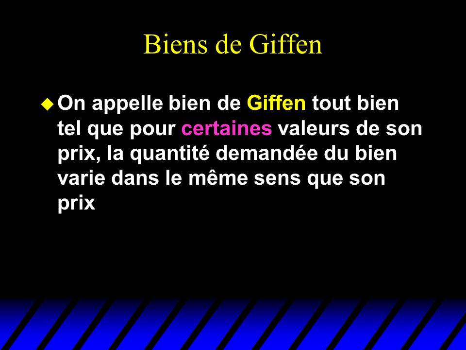 Biens de Giffen u On appelle bien de Giffen tout bien tel que pour certaines valeurs de son prix, la quantité demandée du bien varie dans le même sens