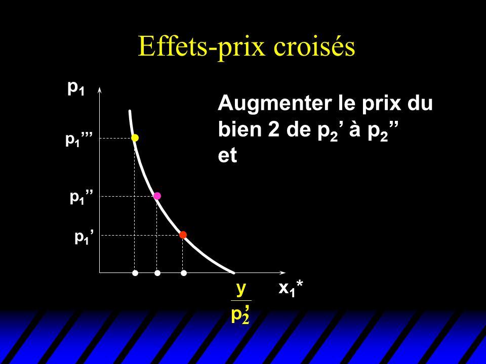 Effets-prix croisés p1p1 x1*x1* p 1 Augmenter le prix du bien 2 de p 2 à p 2 et