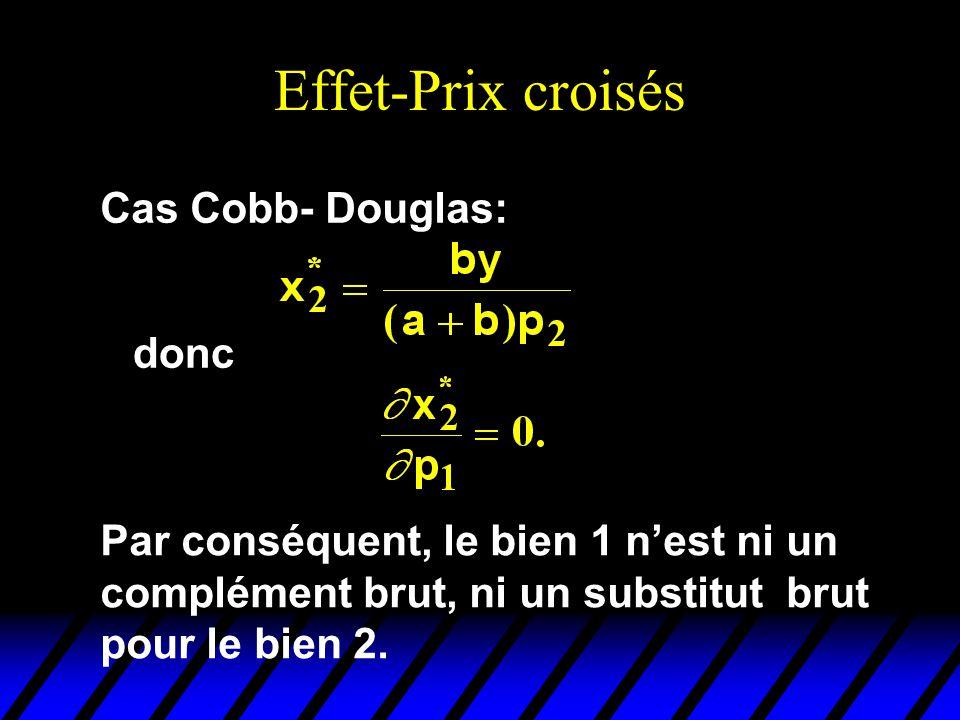 Effet-Prix croisés Cas Cobb- Douglas: donc Par conséquent, le bien 1 nest ni un complément brut, ni un substitut brut pour le bien 2.