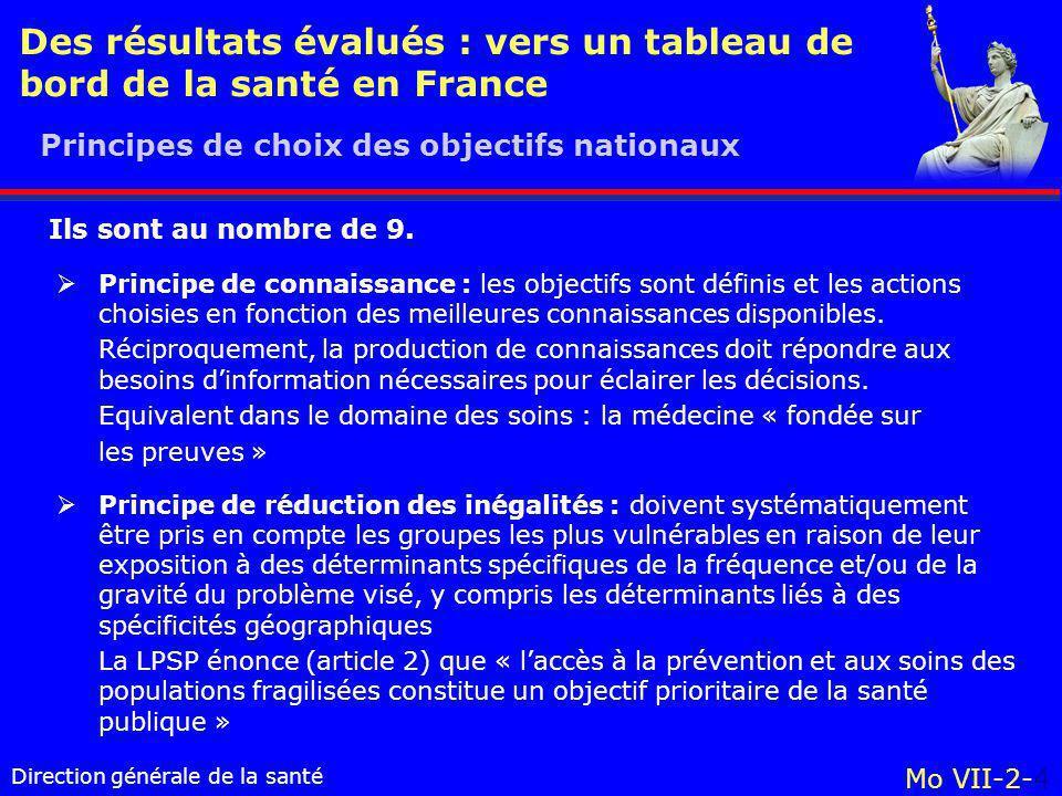 Direction générale de la santé Mo VII-2-4 Des résultats évalués : vers un tableau de bord de la santé en France Principe de connaissance : les objectifs sont définis et les actions choisies en fonction des meilleures connaissances disponibles.