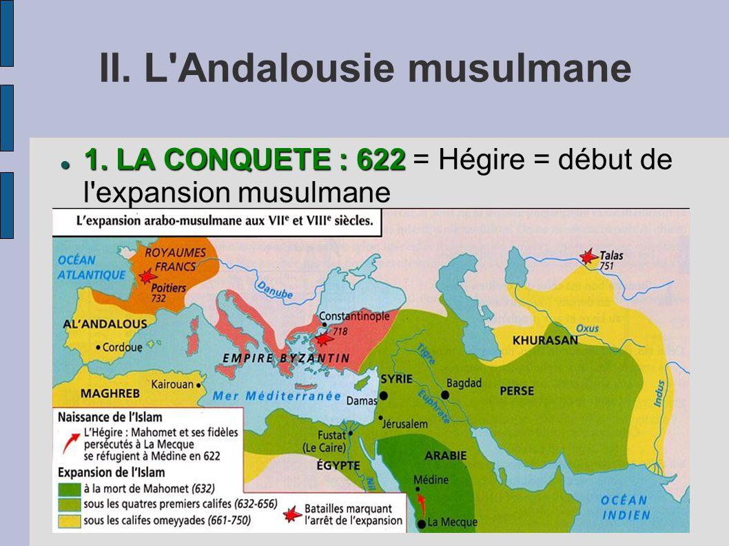 II. L'Andalousie musulmane 1. LA CONQUETE : 622 1. LA CONQUETE : 622 = Hégire = début de l'expansion musulmane