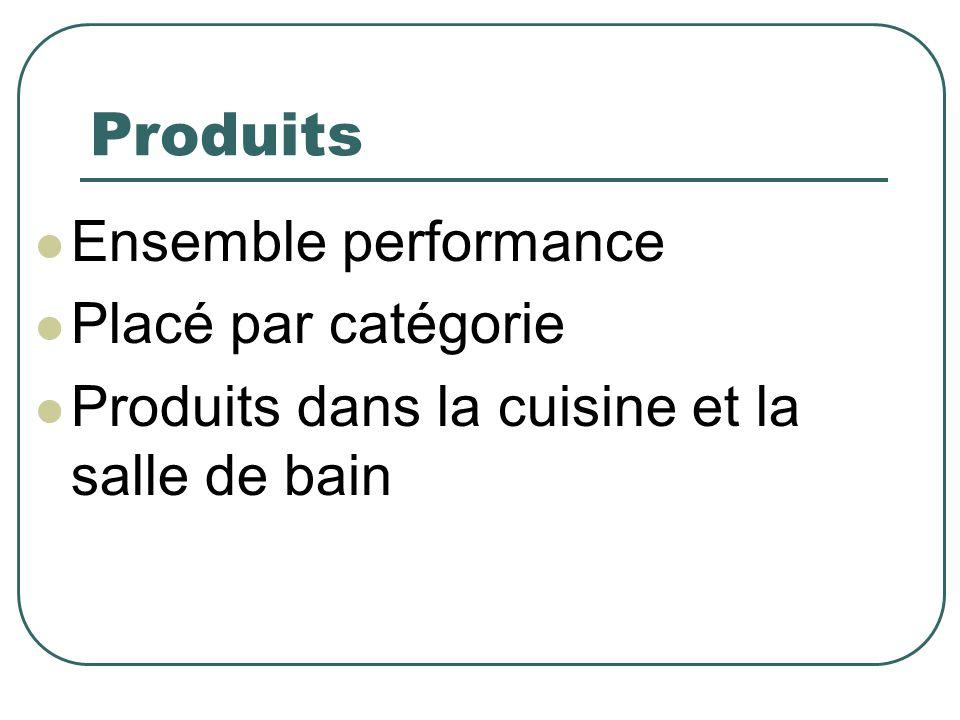 Produits Ensemble performance Placé par catégorie Produits dans la cuisine et la salle de bain