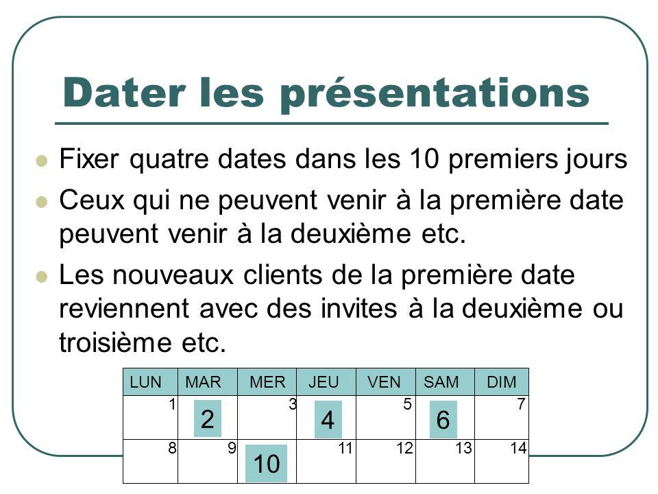 Dater les présentations Fixer quatre dates dans les 10 premiers jours Ceux qui ne peuvent venir à la première date peuvent venir à la deuxième etc.