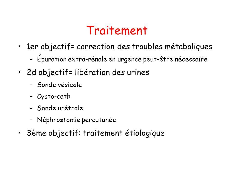 Traitement 1er objectif= correction des troubles métaboliques –Épuration extra-rénale en urgence peut-être nécessaire 2d objectif= libération des urin